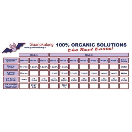 Tabla de cultivo Guanokalong