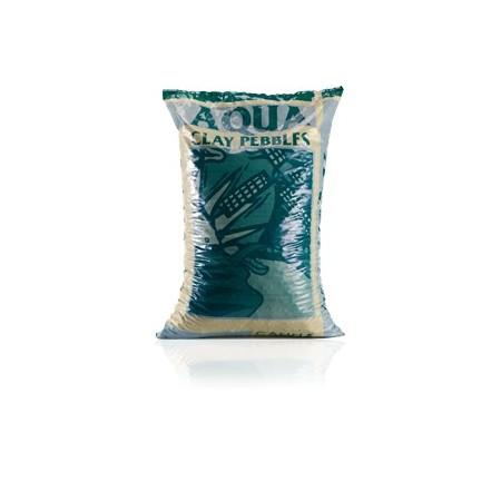 Aqua Clay Pebbles Canna