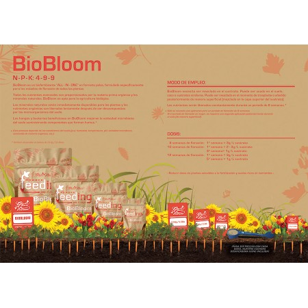 Tabla de cultivo Bio Bloom GH Feeding