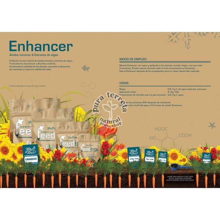 Tabla de cultivo Enhancer GH Feeding