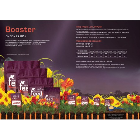 Tabla de cultivo Booster Additive Feeding