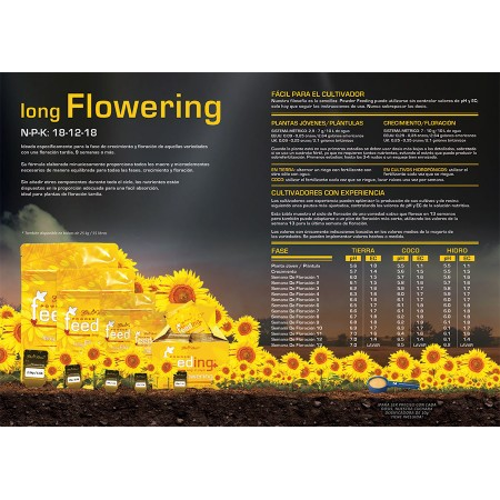 Tabla de cultivo Long Powder Feeding