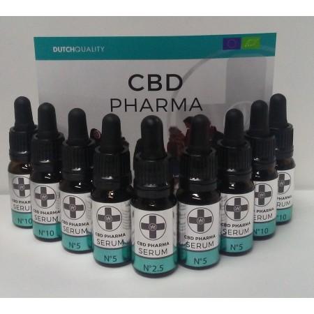 Serum CBD 2.5% CBD Pharma