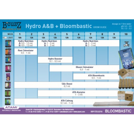 Tabla Atami Hydro Bloombastic