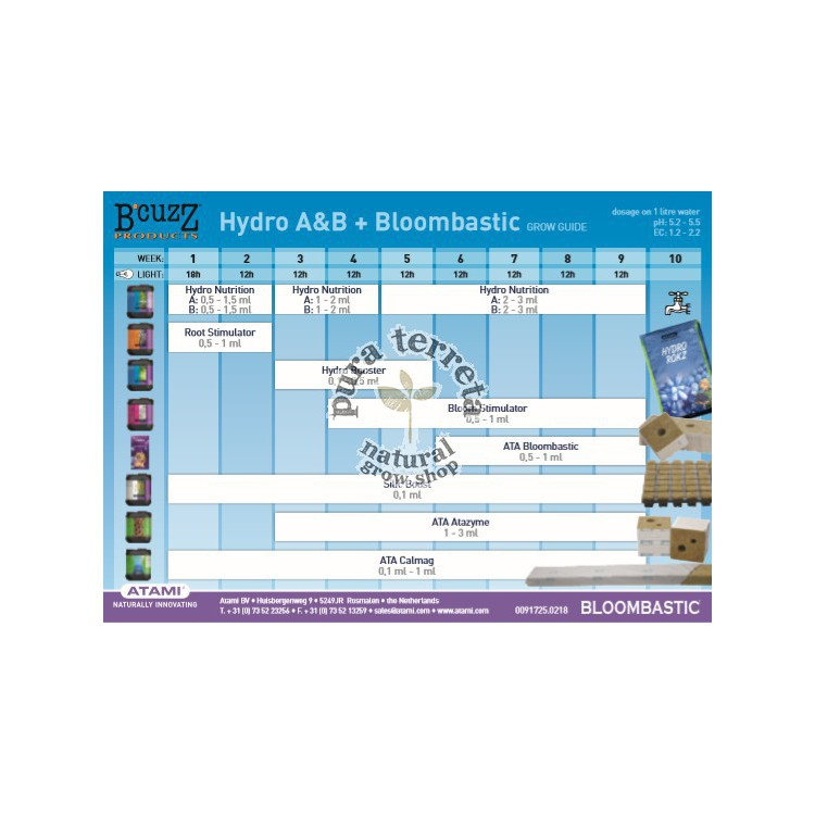 Tabla Atami Hydro Bloombastic