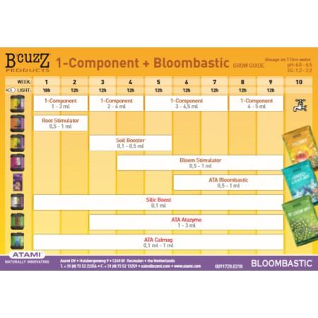 Tabla Atami 1 componente Bloombastic