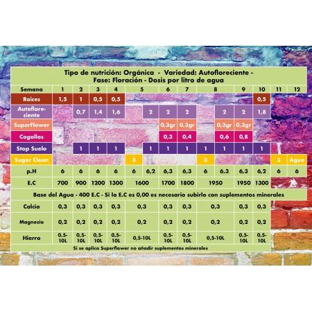Tabla orgánica autoflorecientes
